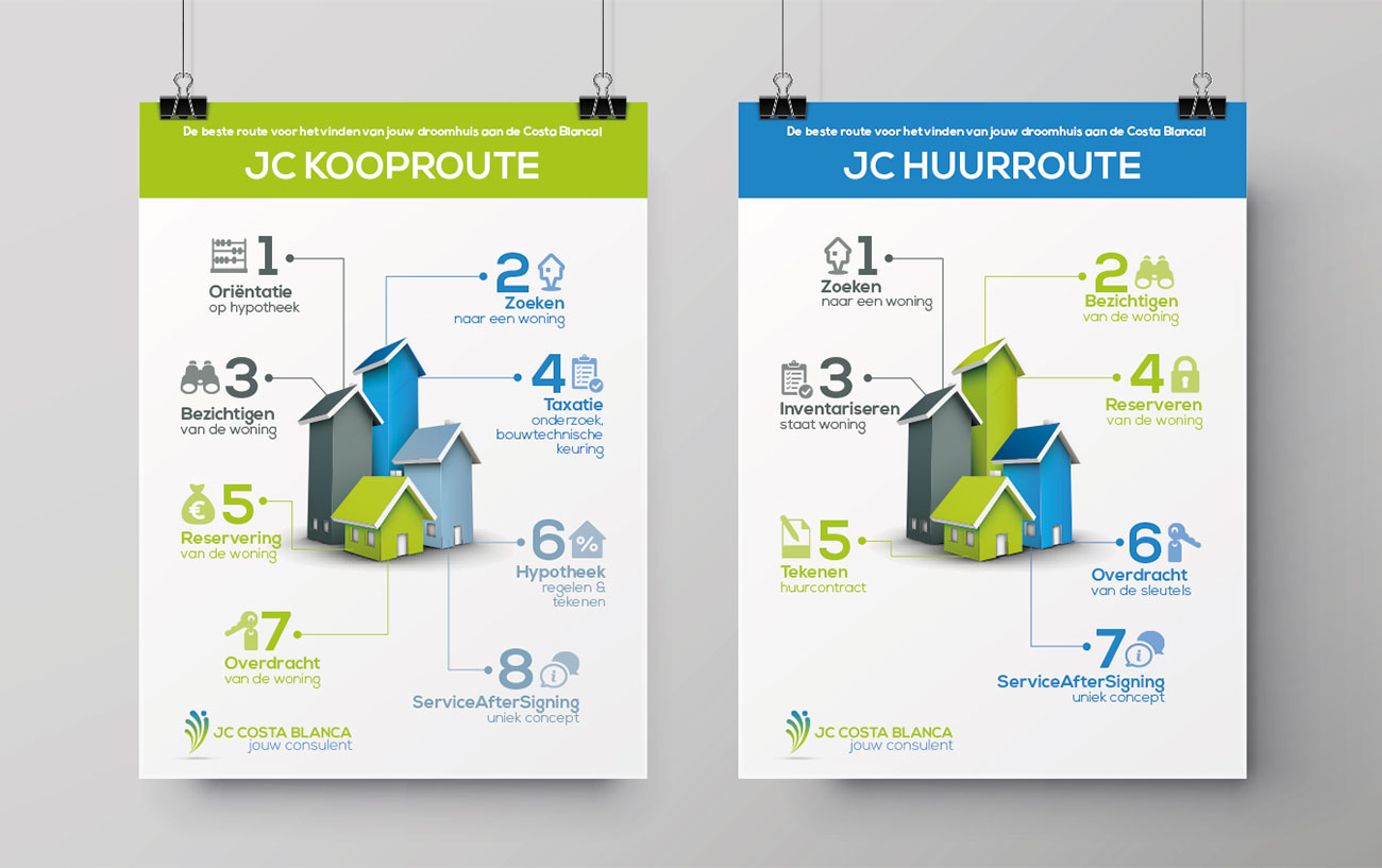 JC Costa Blanca – Infographics by Bottle Post Media
